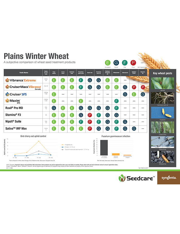 2017740201781118259_Plains-Winter-Wheat.JPG PDF